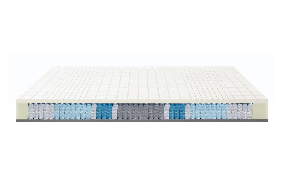 DELUXE MTK – 弹簧芯床垫